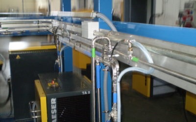 El valor añadido de un buen mantenimiento industrial.